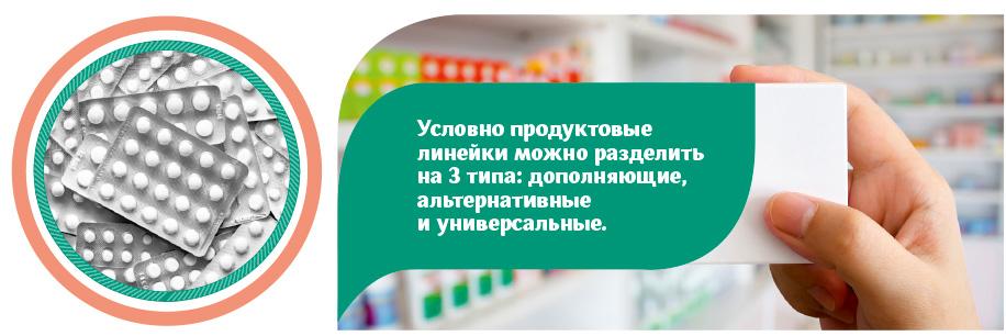 Условно продуктовые линейки можно разделить на 3 типа: дополняющие, альтернативные и универсальные.